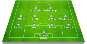 11-a-side starting line-up for the Stadium of Light