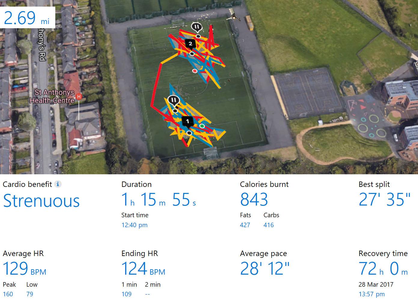 Microsoft Band GPS tracking for left back, Sangha